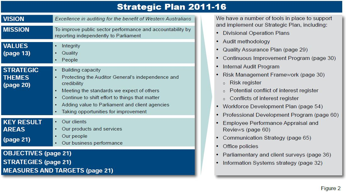 strategic plan procter and gamble P&g remains a dividend growth stock - a dividend aristocrat restructuring and a strategic plan implementation is well underway with positive results solid execution can result in potential financial improvements, stock appreciation and continuing dividend increases procter & gamble (pg.
