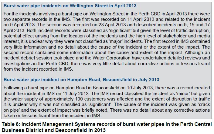 Table 6 Incident Management Systems records of burst water pipes in the Perth CBD and Beaconsfield in 2013