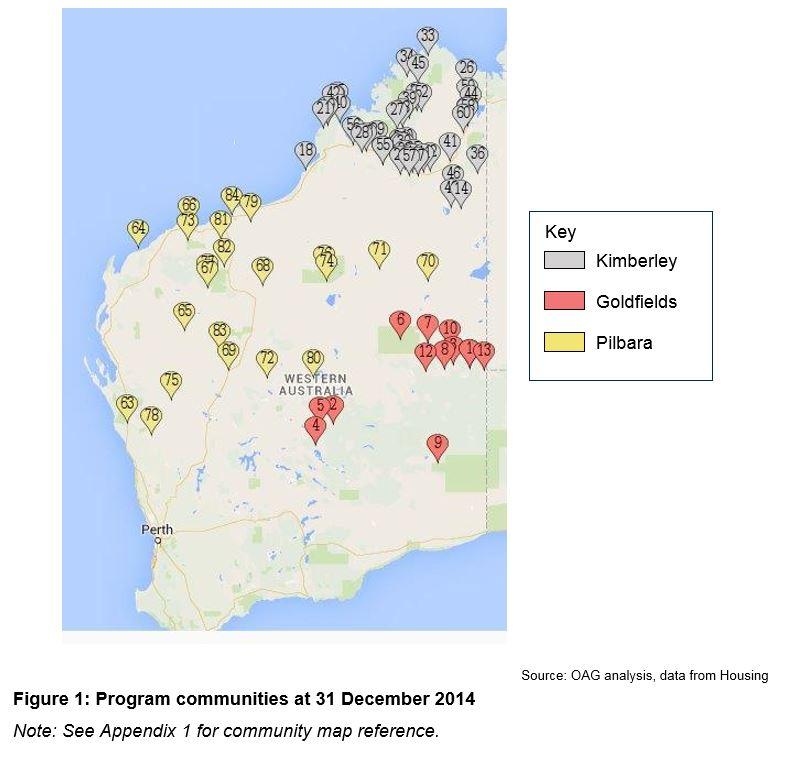 Figure 1 - Program communities