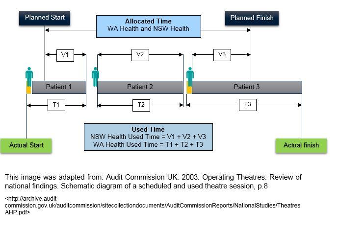 Appendix 5 - case example