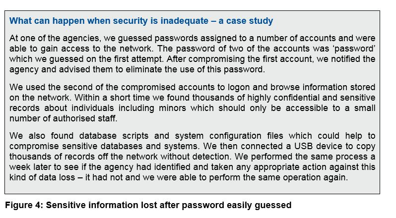 Figure 4 - Sensitive information lost after password easily guessed