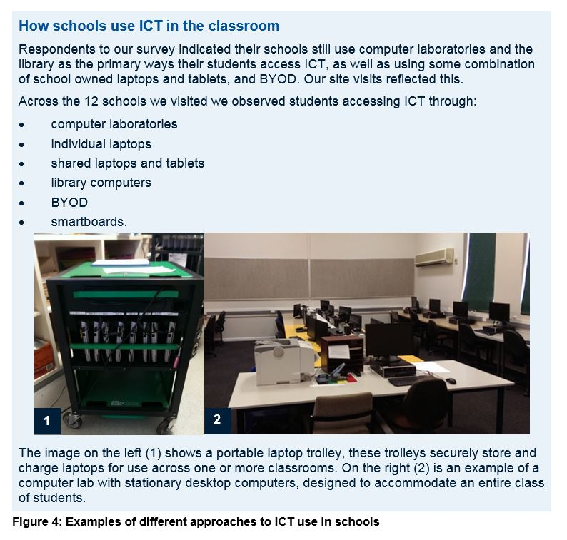 All schools need to plan and manage their own ICT - Office