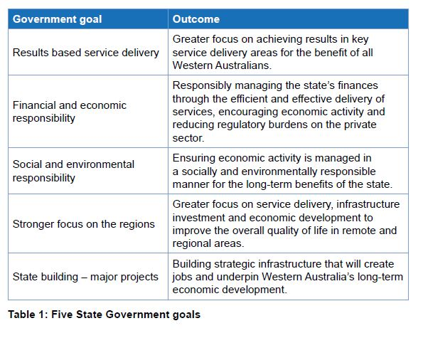 Table 1 - Five State Government goals