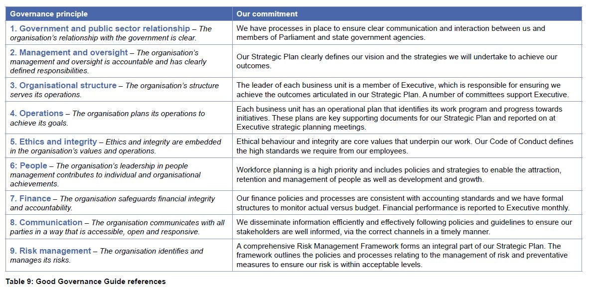 Table 9 - Good Governance Guide reference