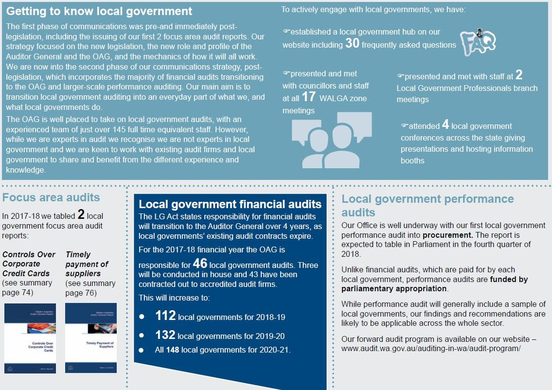 Local government audit reform