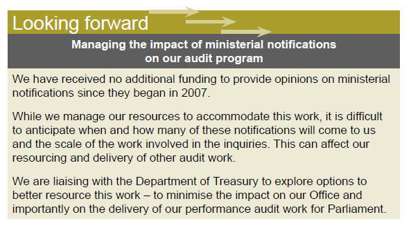Managing the impact of ministerial notifications on our audit program